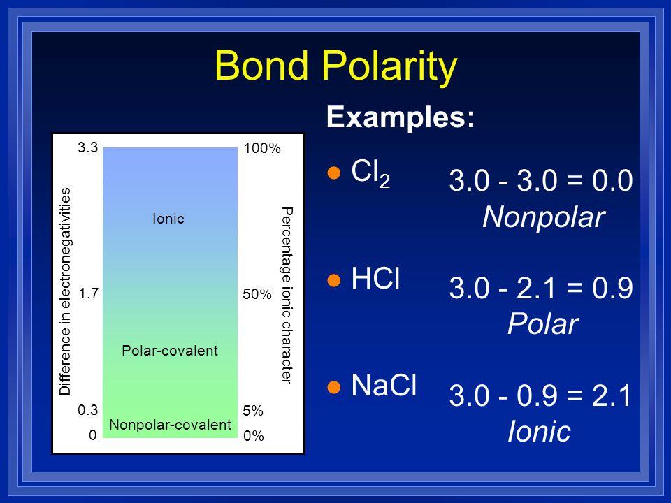 l Nonpolar l Polar l Ionic Bond Polarity Courtesy Christy Johannesson www.nisd.net/communicationsarts/pages/chem