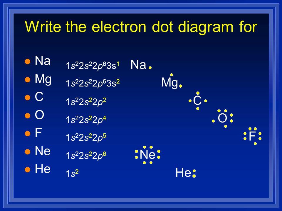 Bond Polarity Examples: l Cl 2 l HCl l NaCl 3.0 - 3.0 = 0.0 Nonpolar 3.0 - 2.1 = 0.9 Polar 3.0 - 0.9 = 2.1 Ionic Polar-covalent Nonpolar-covalent 3.3