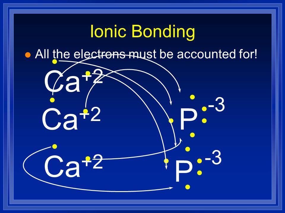Ionic Bonding NaCl transfer of electron + - NaCl