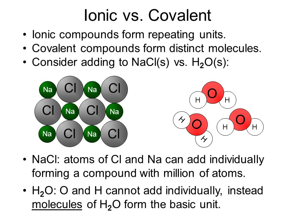 Electronegativity ++ –– 00 00 HClHH