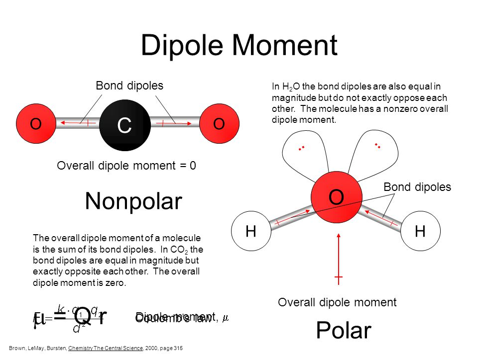 CHCl 3 H Cl Determining Molecular Polarity Therefore, polar molecules have... –asymmetrical shape (lone pairs) or –asymmetrical atoms net dipole momen