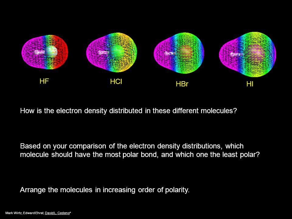 .. Polar Bonds H Cl Polar A molecule has a zero dipole moment because their dipoles cancel one another. HH O Polar FF B F Nonpolar H H H N Polar Nonpo