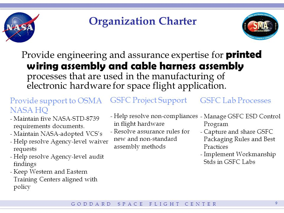 G O D D A R D S P A C E F L I G H T C E N T E R 9 Organization Charter Provide engineering and assurance expertise for printed wiring assembly and cab
