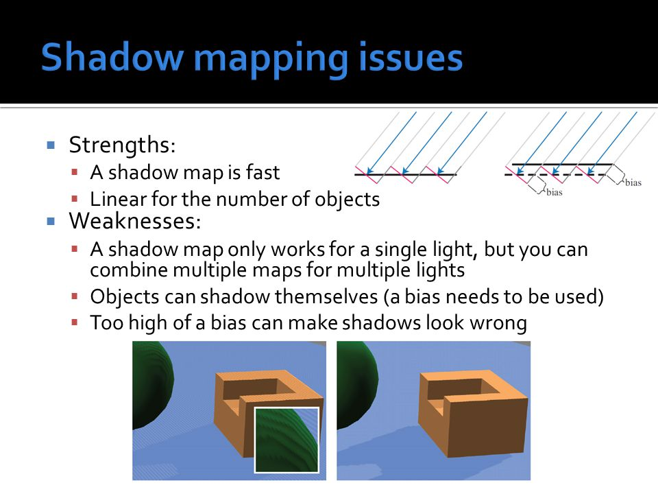  Strengths:  A shadow map is fast  Linear for the number of objects  Weaknesses:  A shadow map only works for a single light, but you can combine multiple maps for multiple lights  Objects can shadow themselves (a bias needs to be used)  Too high of a bias can make shadows look wrong