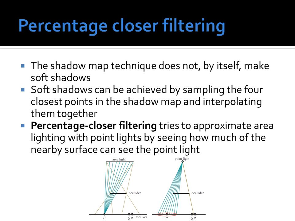  The shadow map technique does not, by itself, make soft shadows  Soft shadows can be achieved by sampling the four closest points in the shadow map and interpolating them together  Percentage-closer filtering tries to approximate area lighting with point lights by seeing how much of the nearby surface can see the point light