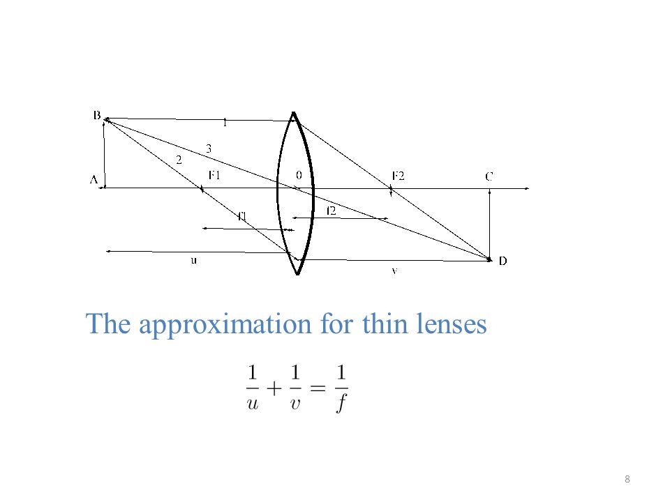 The approximation for thin lenses 8