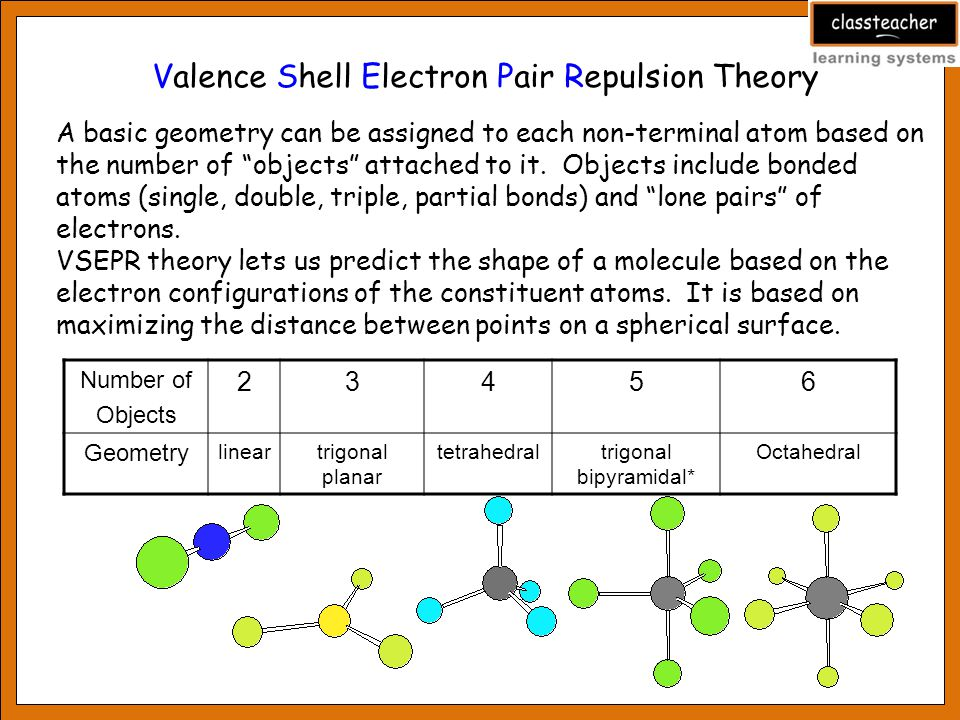 Valence Shell Electron Pair Repulsion Theory A basic geometry can be assigned to each non-terminal atom based on the number of objects attached to it.