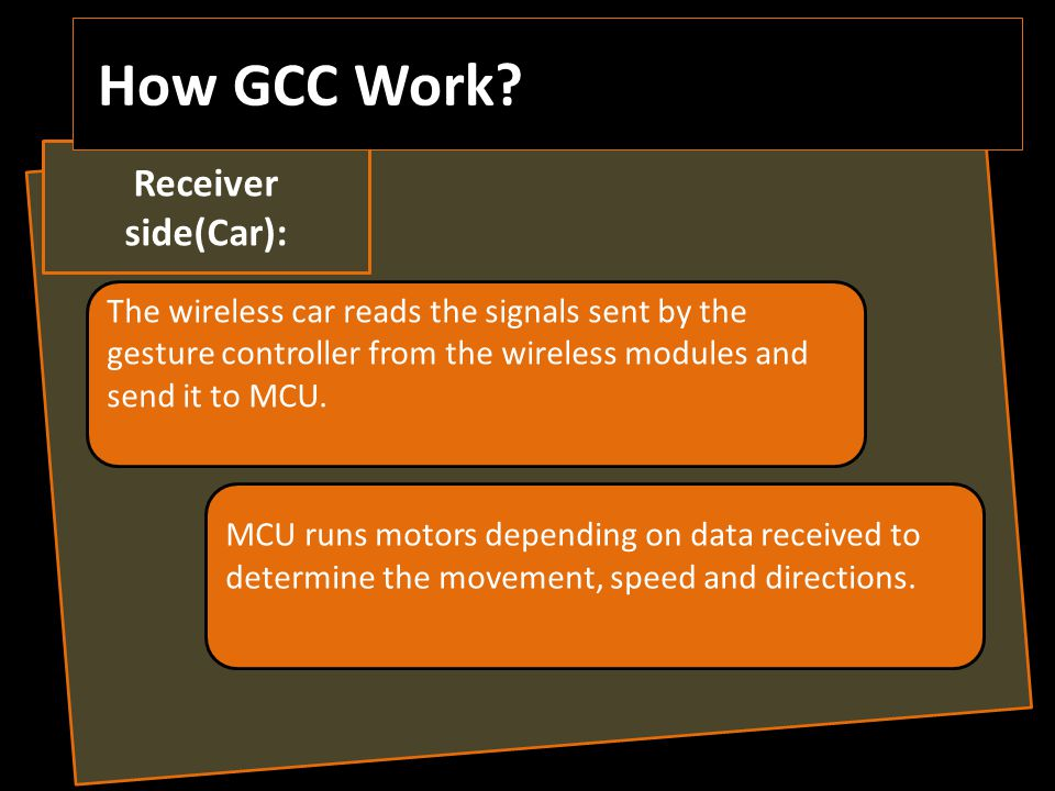Receiver side(Car): How GCC Work? The wireless car reads the signals sent by the gesture controller from the wireless modules and send it to MCU. MCU
