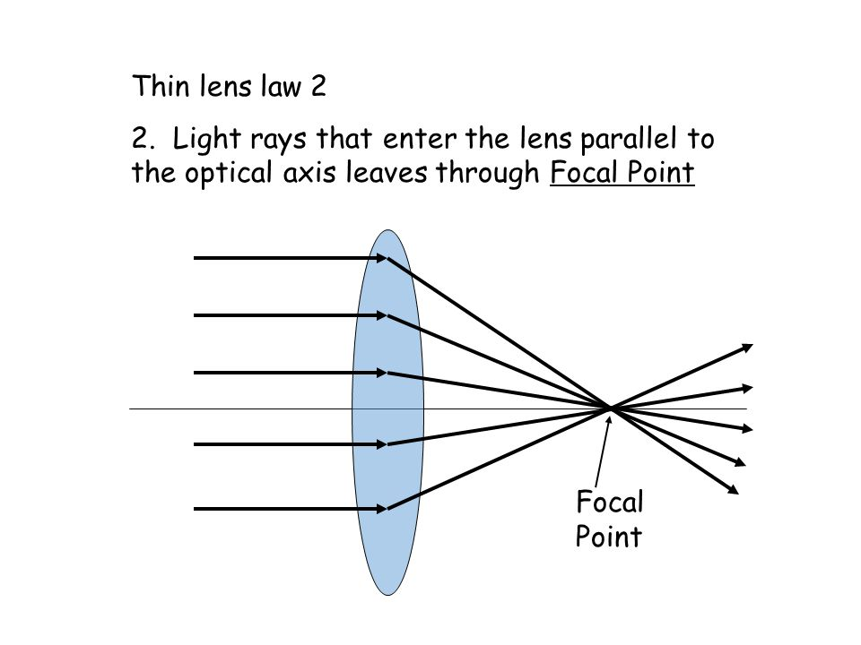 Thin lens law 2 2.