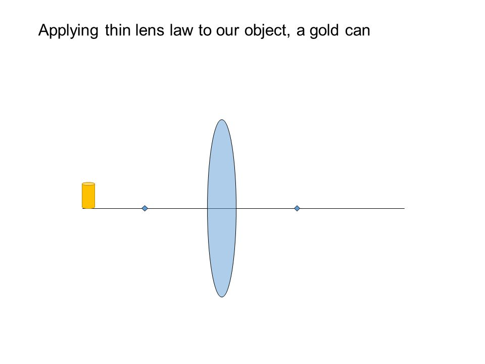 Applying thin lens law to our object, a gold can