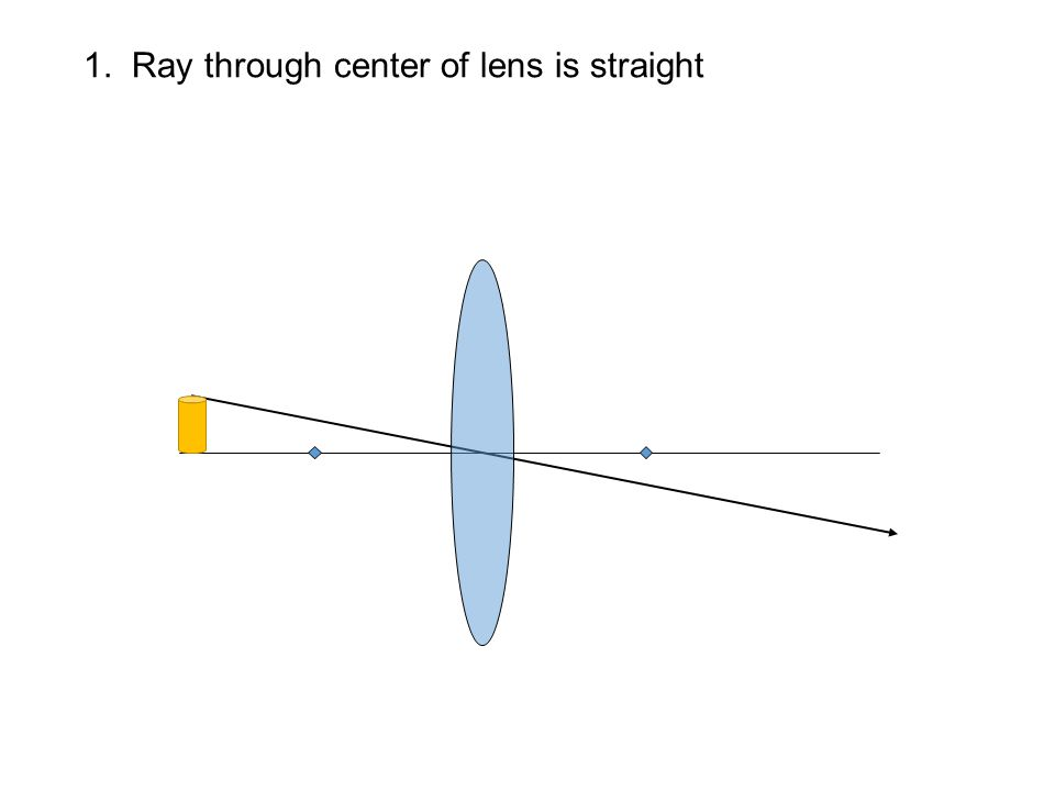 1. Ray through center of lens is straight