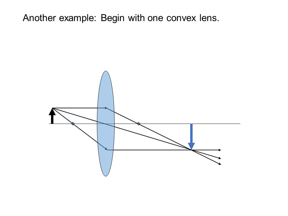 Another example: Begin with one convex lens.