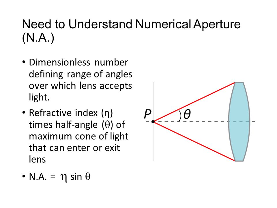 Need to Understand Numerical Aperture (N.A.) Dimensionless number defining range of angles over which lens accepts light.