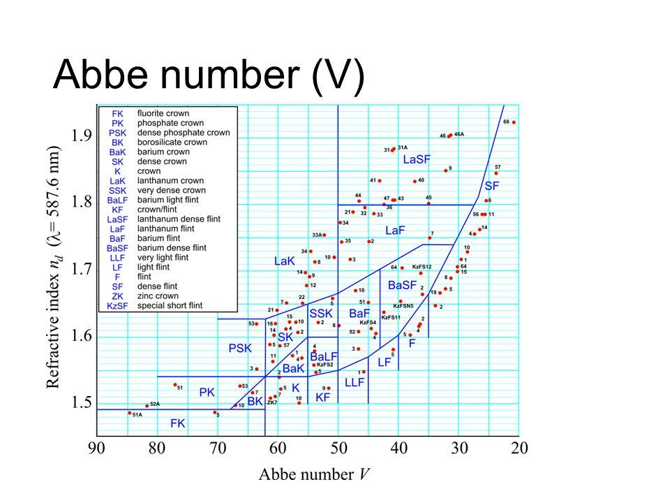 Abbe number (V)