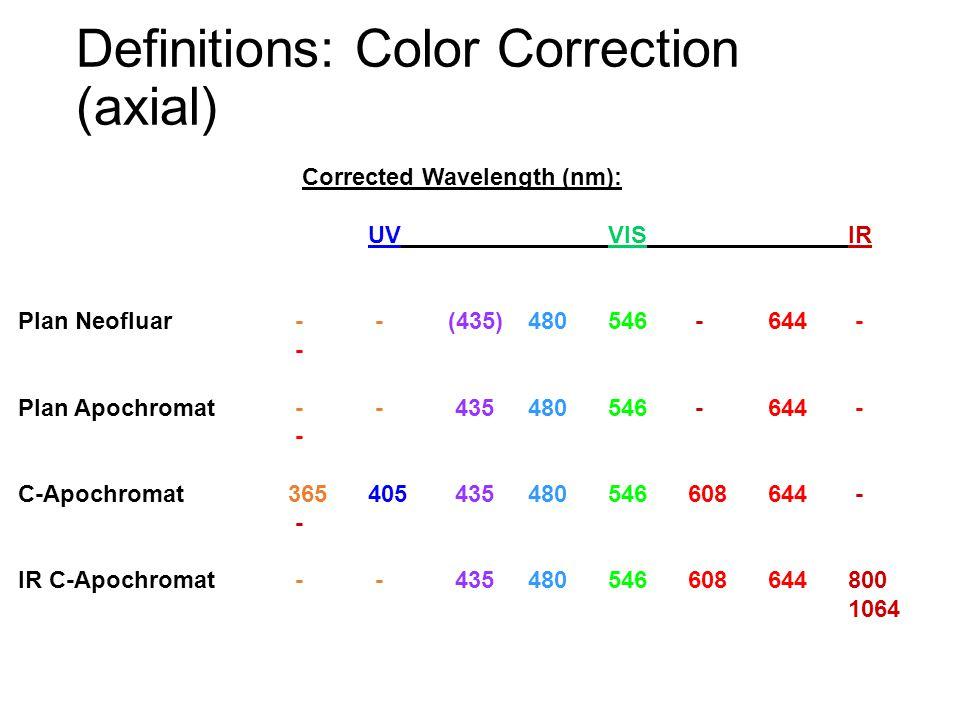 Corrected Wavelength (nm): UVVISIR Plan Neofluar - -(435) 480546 -644 - - Plan Apochromat - - 435 480 546 -644 - - C-Apochromat365405 435 480 546608644 - - IR C-Apochromat - - 435 480 546608644800 1064 Definitions: Color Correction (axial)