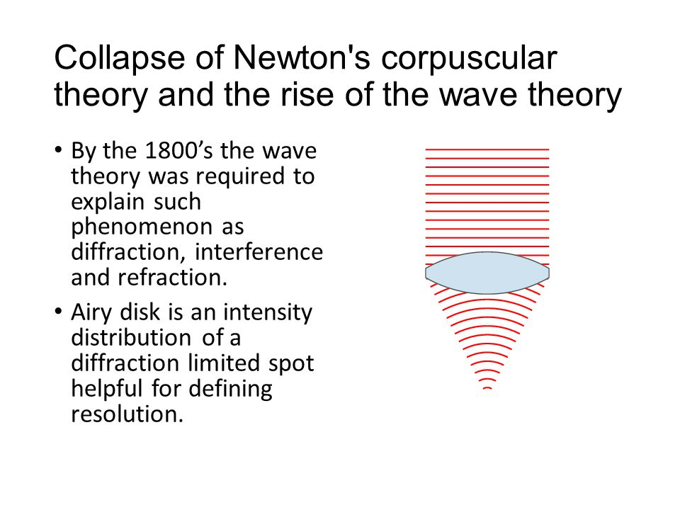 Collapse of Newton s corpuscular theory and the rise of the wave theory By the 1800's the wave theory was required to explain such phenomenon as diffraction, interference and refraction.