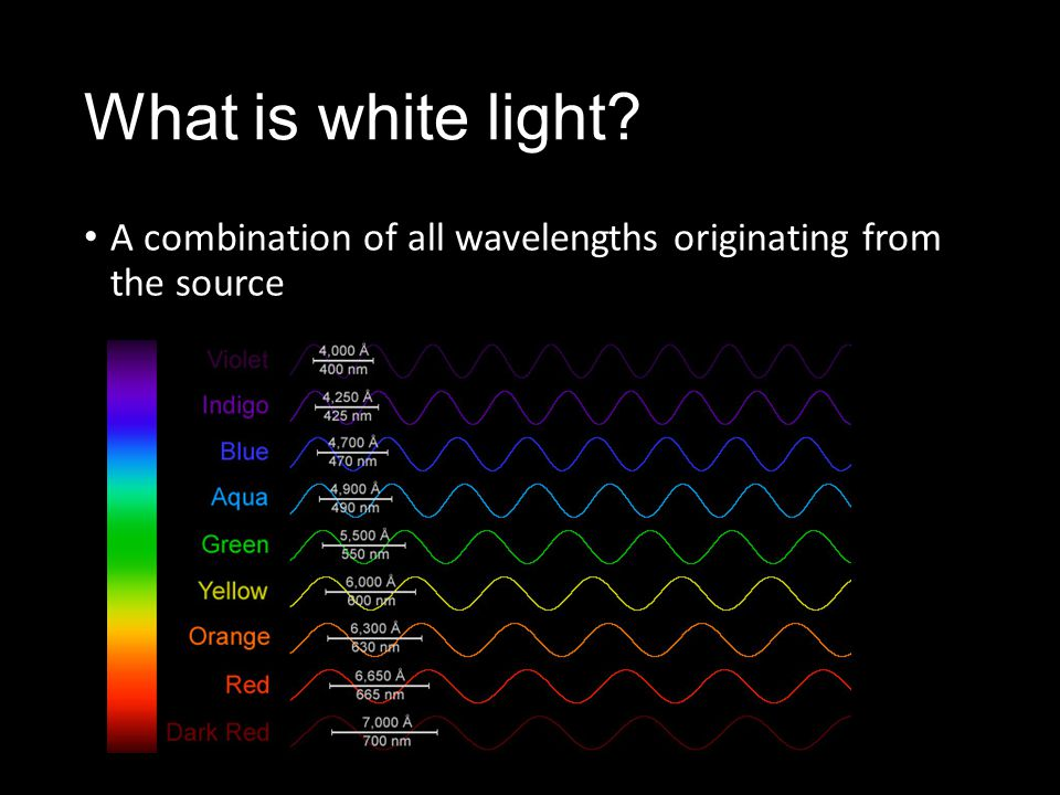 Dispersion of glass: disperses the different wavelengths of white light Question: what's wrong with this figure.