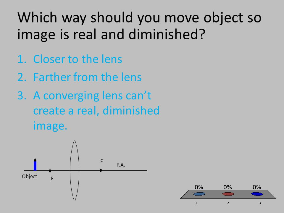 Which way should you move object so image is real and diminished.