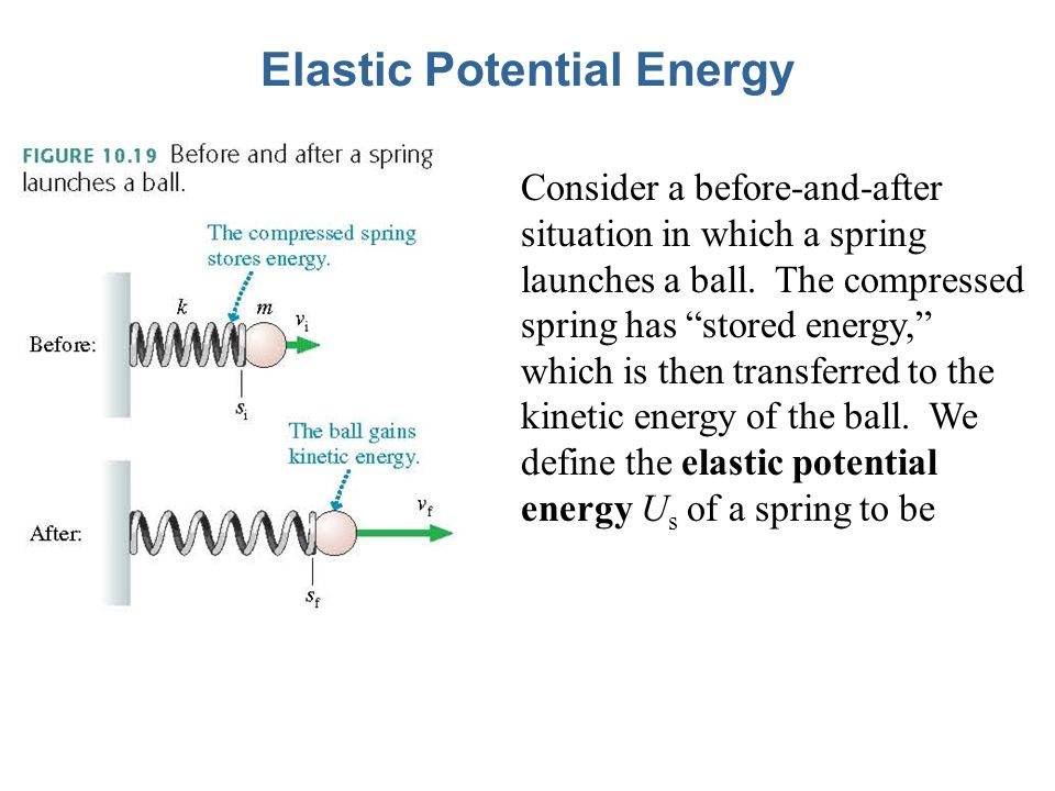 """Elastic Potential Energy Consider a before-and-after situation in which a spring launches a ball. The compressed spring has """"stored energy,"""" which is"""