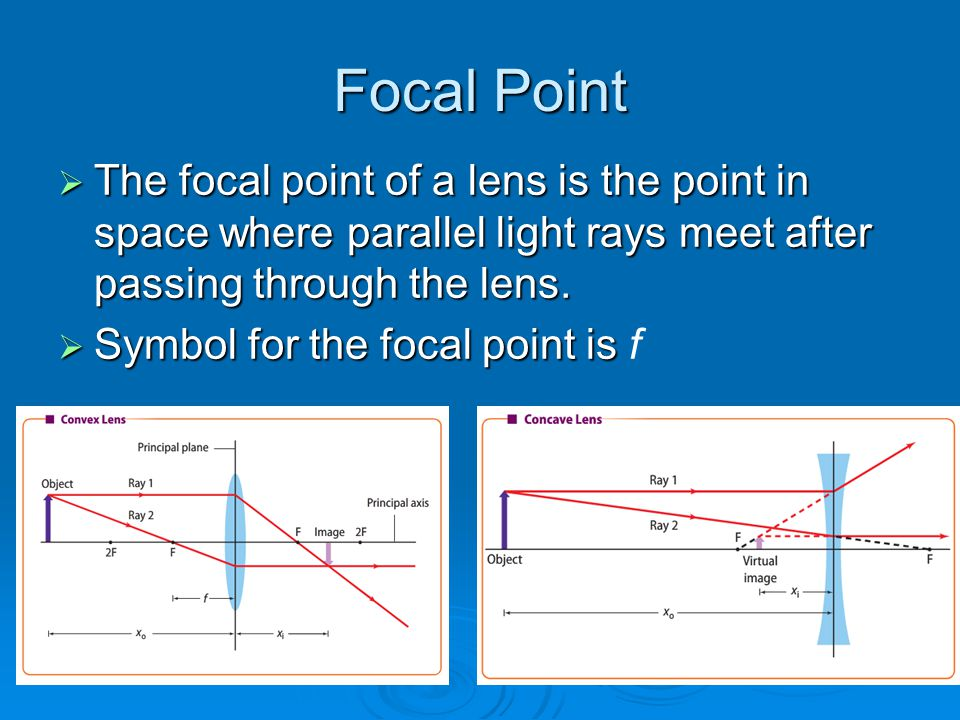 Focal Point  The focal point of a lens is the point in space where parallel light rays meet after passing through the lens.  Symbol for the focal po