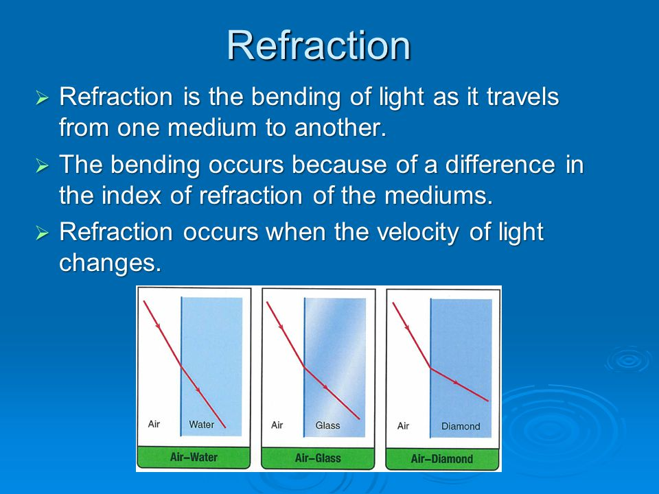 Angle of Refraction  The angle between the refracted ray and the normal is called the angle of refraction Angle of refraction