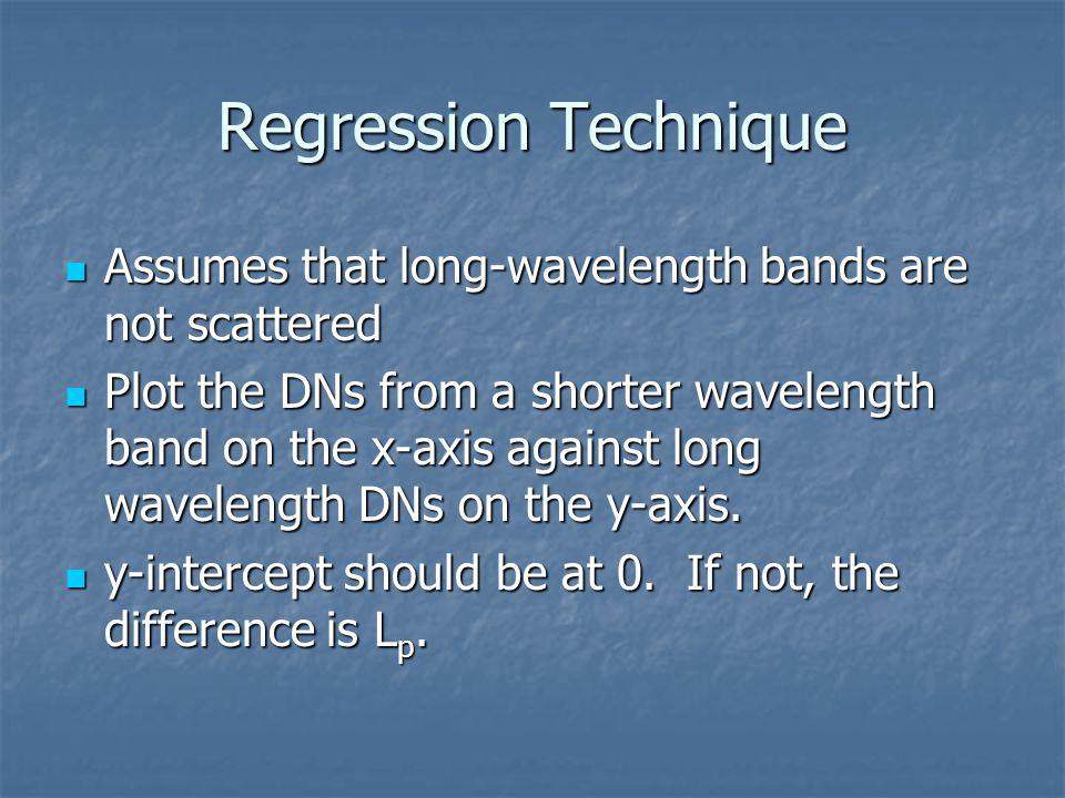 Regression Technique Assumes that long-wavelength bands are not scattered Assumes that long-wavelength bands are not scattered Plot the DNs from a sho
