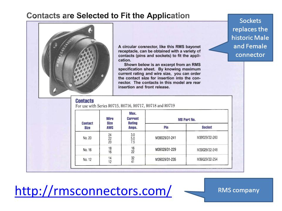 http://rmsconnectors.com/ RMS company Sockets replaces the historic Male and Female connector