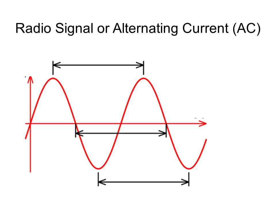 Radio Signal or Alternating Current (AC)