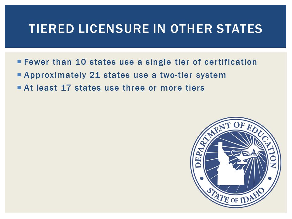  Fewer than 10 states use a single tier of certification  Approximately 21 states use a two-tier system  At least 17 states use three or more tiers TIERED LICENSURE IN OTHER STATES