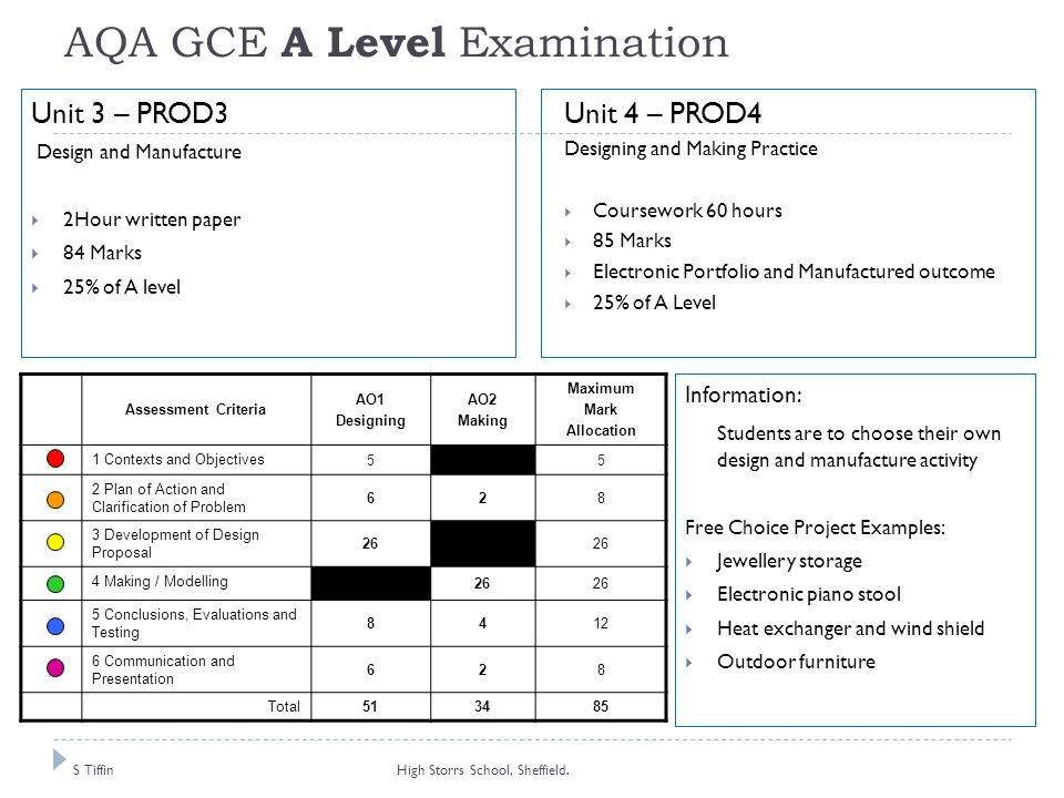 AQA GCE A Level Examination Unit 3 – PROD3 Design and Manufacture  2Hour written paper  84 Marks  25% of A level Unit 4 – PROD4 Designing and Making Practice  Coursework 60 hours  85 Marks  Electronic Portfolio and Manufactured outcome  25% of A Level Information: Students are to choose their own design and manufacture activity Free Choice Project Examples:  Jewellery storage  Electronic piano stool  Heat exchanger and wind shield  Outdoor furniture S Tiffin High Storrs School, Sheffield.