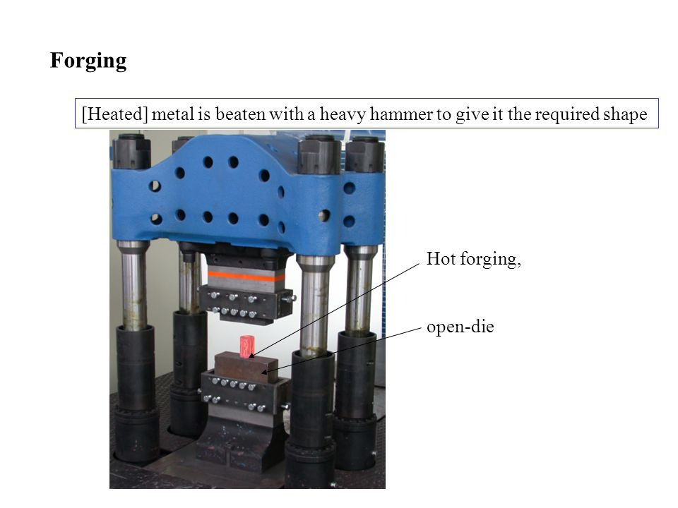 Forging [Heated] metal is beaten with a heavy hammer to give it the required shape Hot forging, open-die