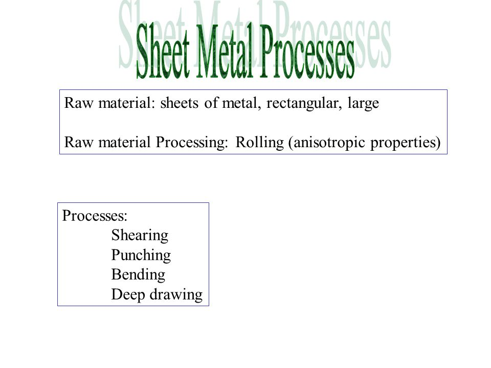 Raw material: sheets of metal, rectangular, large Raw material Processing: Rolling (anisotropic properties) Processes: Shearing Punching Bending Deep