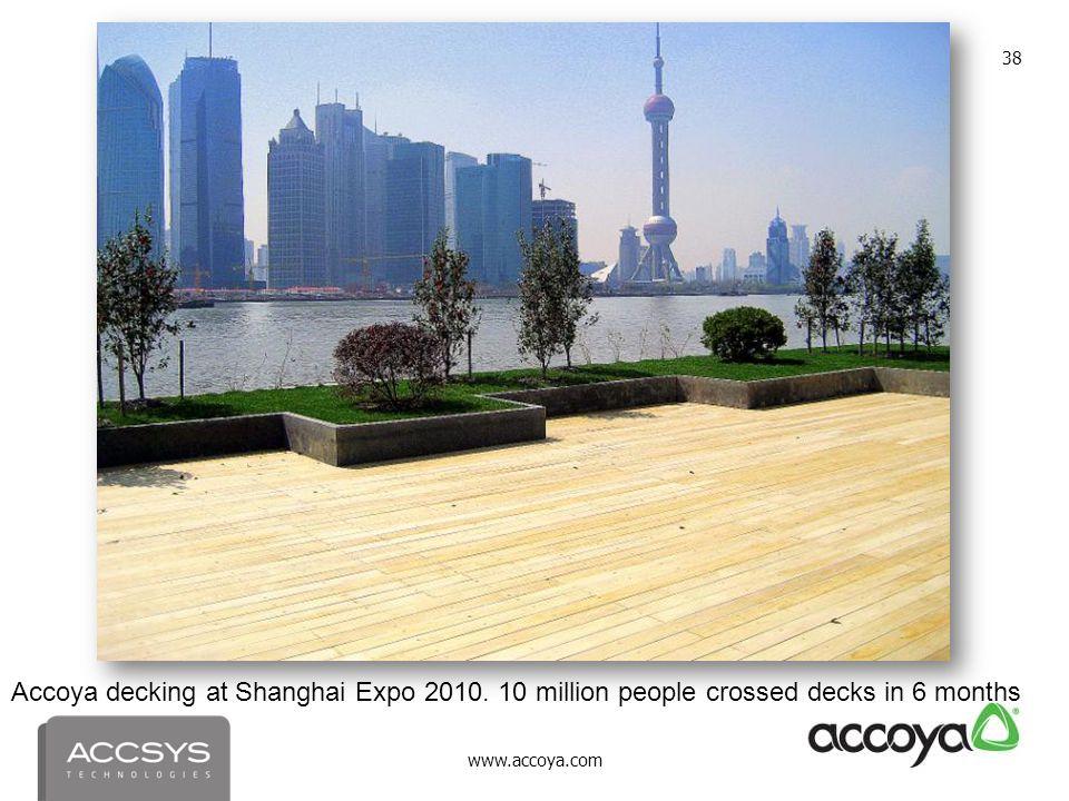 www.accoya.com 38 Accoya decking at Shanghai Expo 2010. 10 million people crossed decks in 6 months