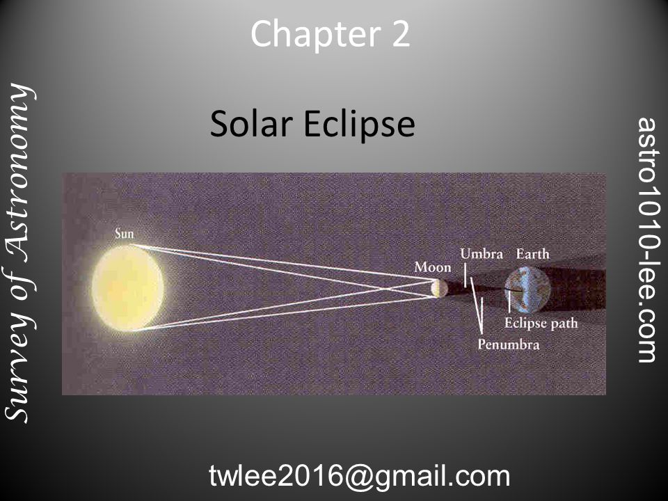 Solar Eclipse Chapter 2 Survey of Astronomy twlee2016@gmail.com astro1010-lee.com
