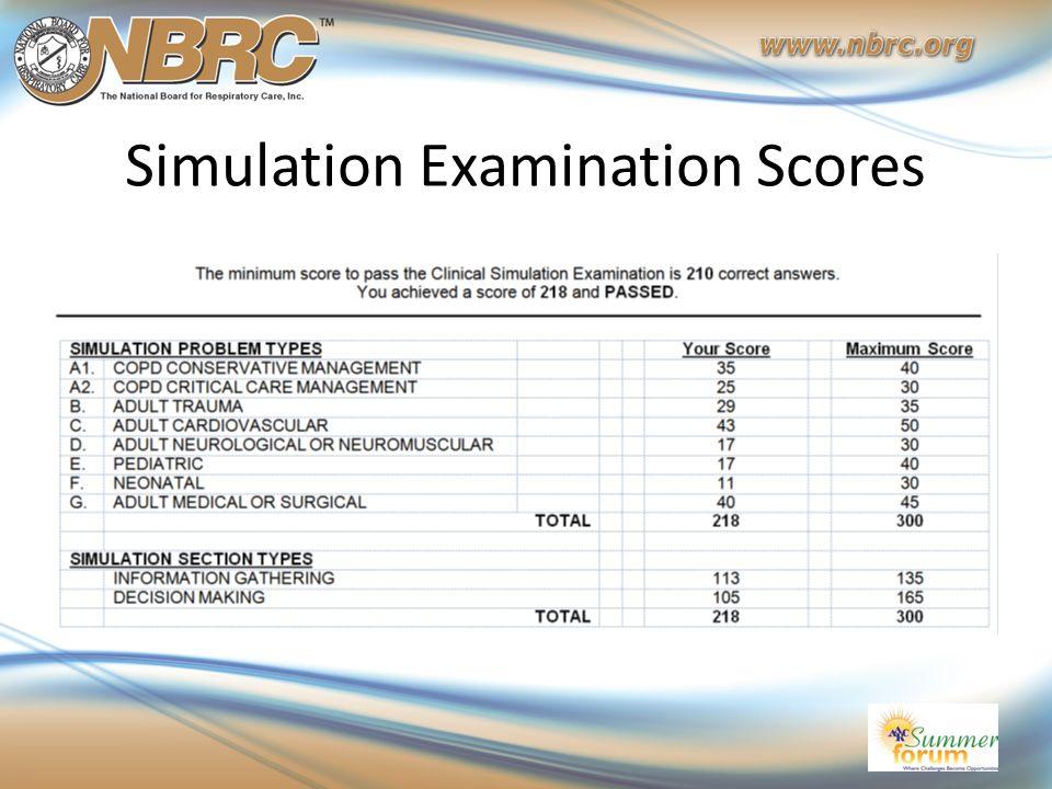 Simulation Examination Scores