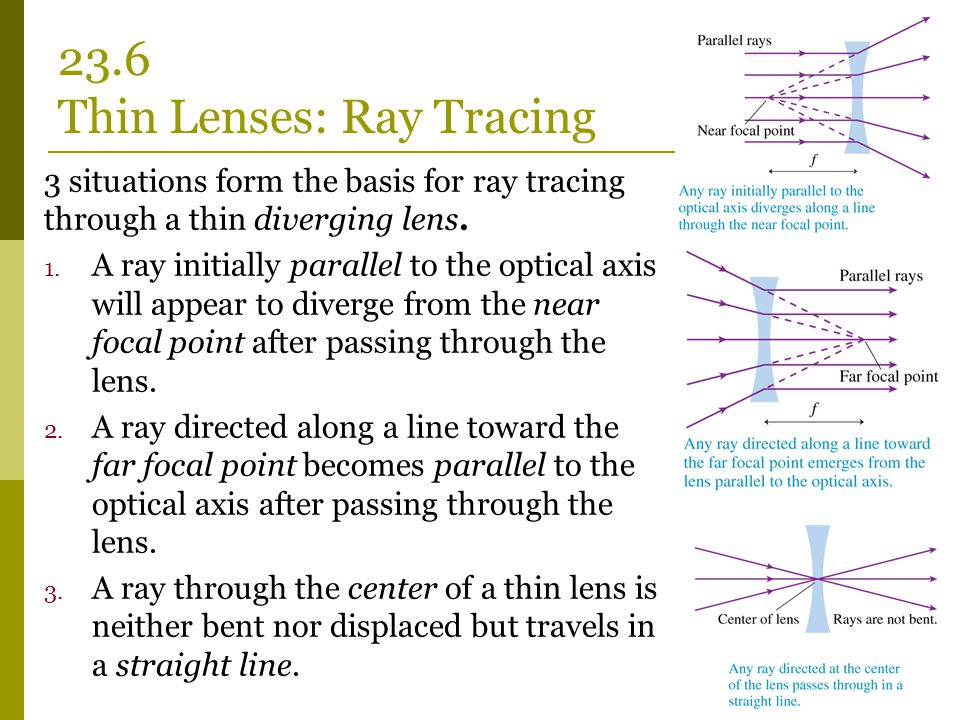 3 situations form the basis for ray tracing through a thin diverging lens. 1. A ray initially parallel to the optical axis will appear to diverge from
