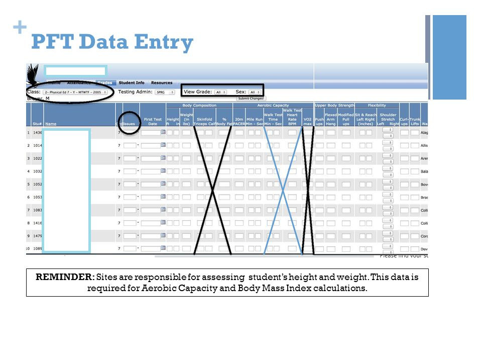 + PFT Data Entry REMINDER: Sites are responsible for assessing student's height and weight. This data is required for Aerobic Capacity and Body Mass I