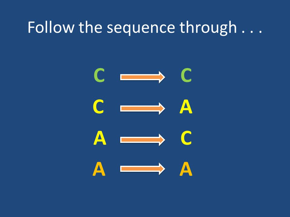 Follow the sequence through... C CA ACA