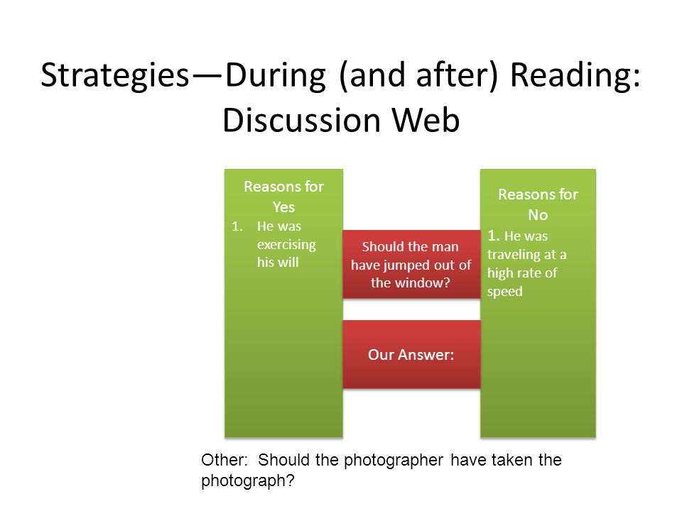 Strategies—During (and after) Reading: Discussion Web Reasons for Yes 1.He was exercising his will Reasons for Yes 1.He was exercising his will Reasons for No 1.