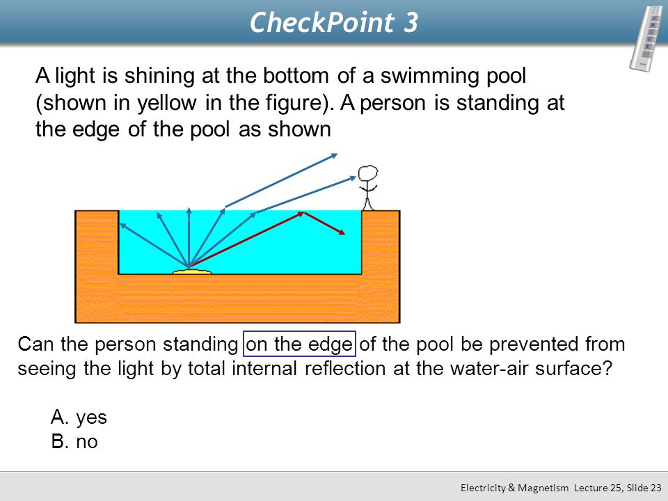 CheckPoint 3 Electricity & Magnetism Lecture 25, Slide 23 A light is shining at the bottom of a swimming pool (shown in yellow in the figure). A perso