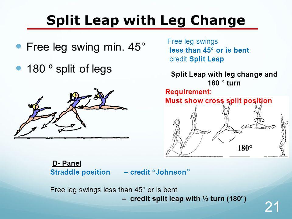 Split Leap with Leg Change Free leg swing min.