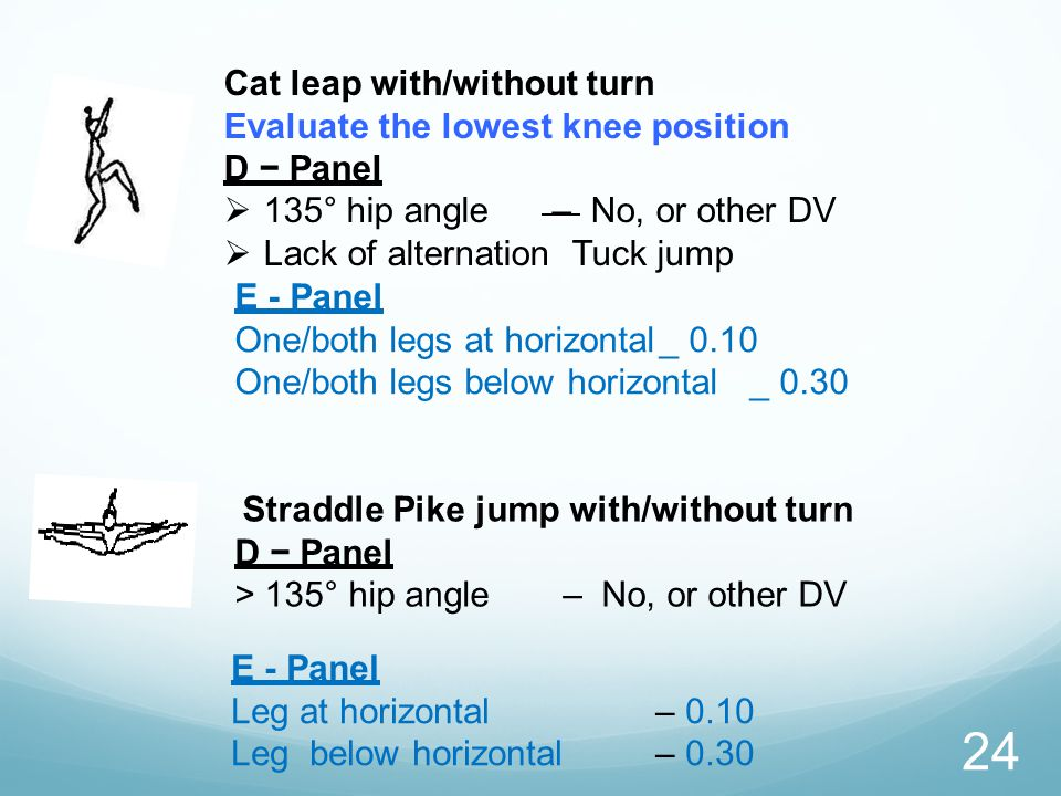 Cat leap with/without turn Evaluate the lowest knee position D − Panel  135° hip angle – No, or other DV  Lack of alternation Tuck jump E - Panel One/both legs at horizontal_ 0.10 One/both legs below horizontal _ 0.30 Straddle Pike jump with/without turn D − Panel > 135° hip angle – No, or other DV E - Panel Leg at horizontal– 0.10 Leg below horizontal – 0.30 24