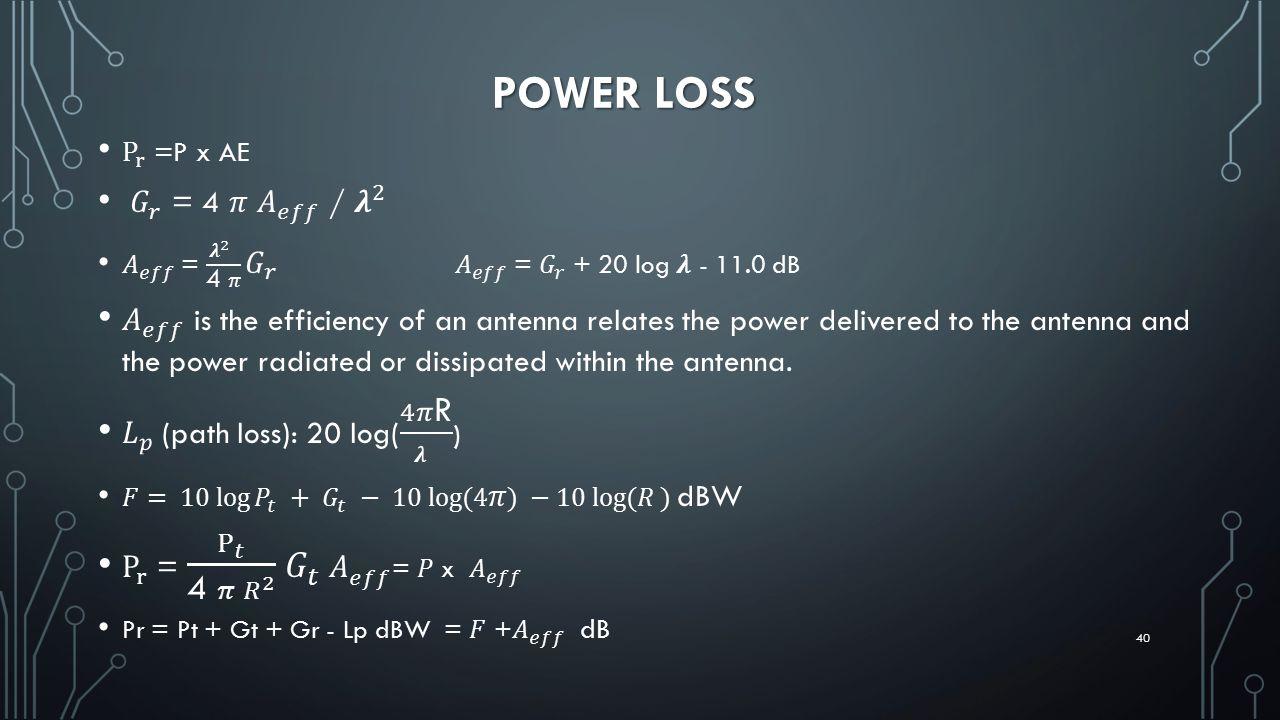 POWER LOSS 40