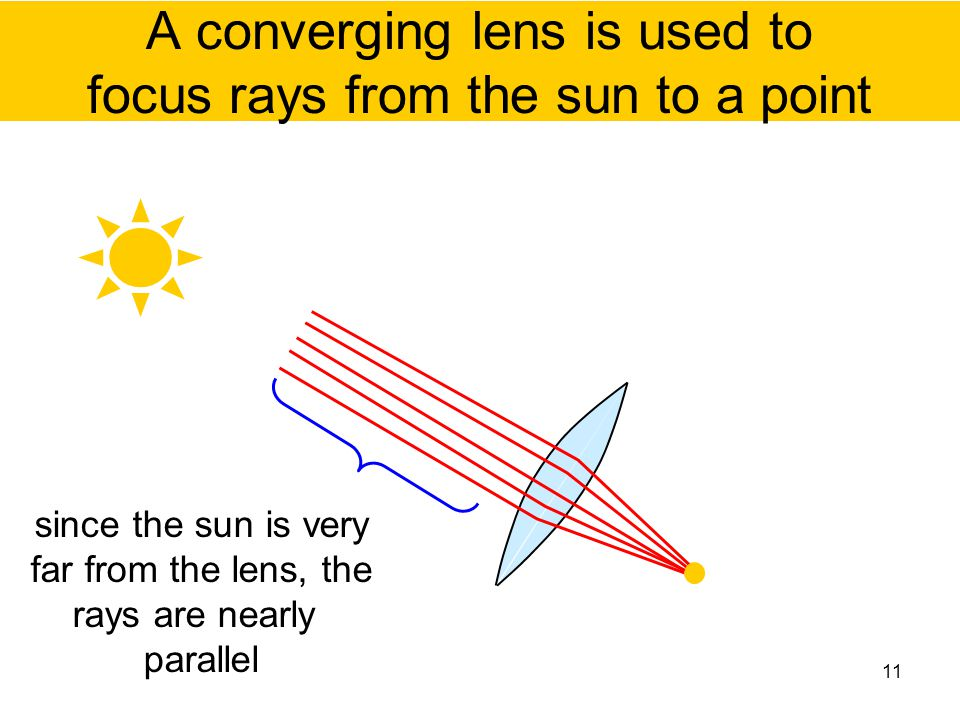 A converging lens is used to focus rays from the sun to a point since the sun is very far from the lens, the rays are nearly parallel 11