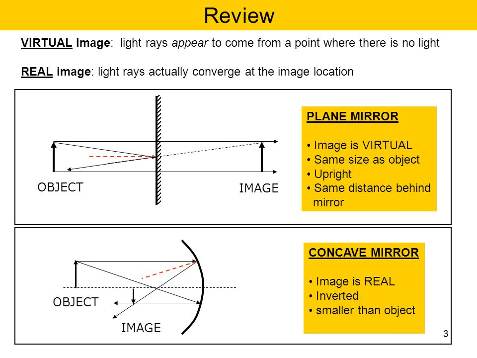 VIRTUAL image: light rays appear to come from a point where there is no light REAL image: light rays actually converge at the image location IMAGE OBJ