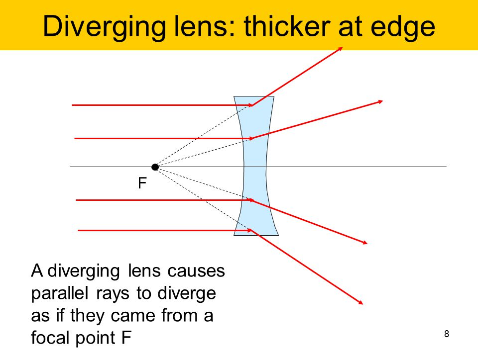 Diverging lens: thicker at edge F A diverging lens causes parallel rays to diverge as if they came from a focal point F 8