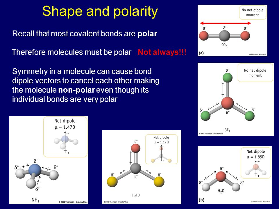 Shape and polarity Recall that most covalent bonds are polar Symmetry in a molecule can cause bond dipole vectors to cancel each other making the mole