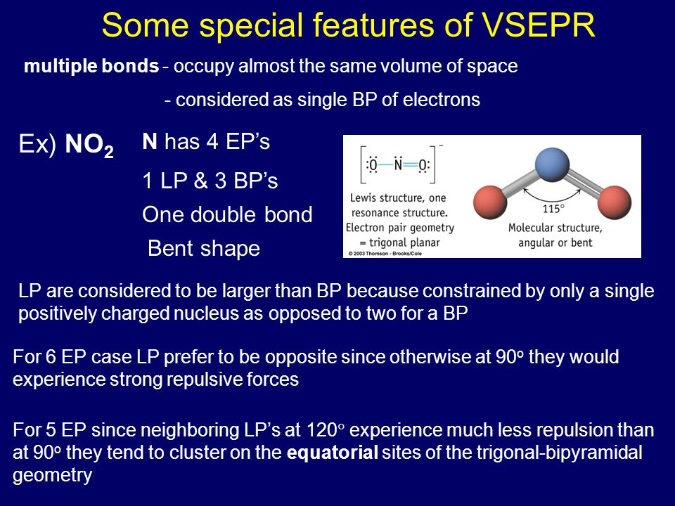 Some special features of VSEPR multiple bonds - occupy almost the same volume of space - considered as single BP of electrons Ex) NO 2 LP are consider