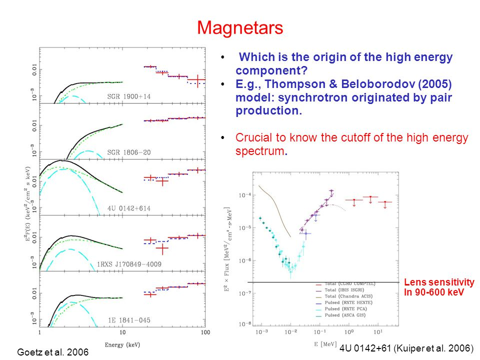 Magnetars Goetz et al. 2006 Which is the origin of the high energy component.