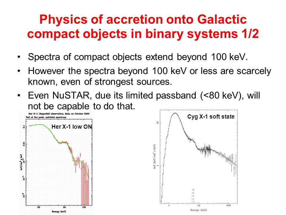 Physics of accretion onto Galactic compact objects in binary systems 1/2 Spectra of compact objects extend beyond 100 keV.